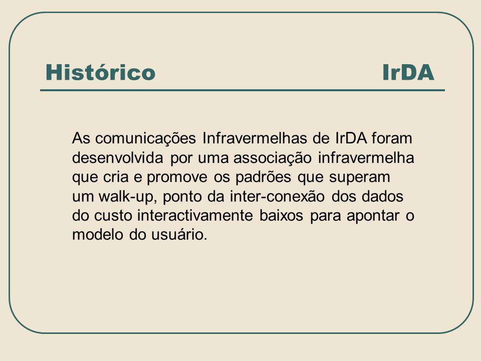 Histórico IrDA