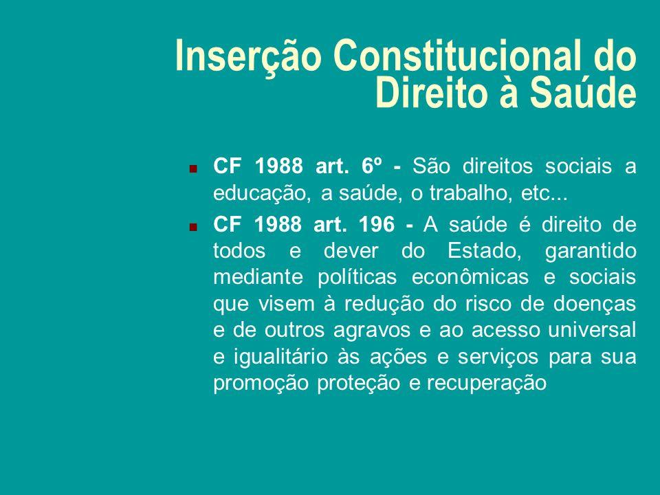 Inserção Constitucional do Direito à Saúde