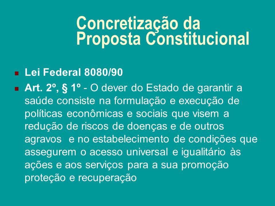Concretização da Proposta Constitucional