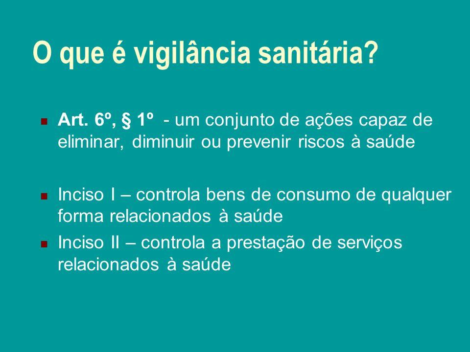 O que é vigilância sanitária