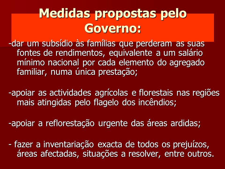 Medidas propostas pelo Governo: