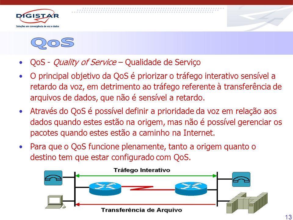 QoS QoS - Quality of Service – Qualidade de Serviço