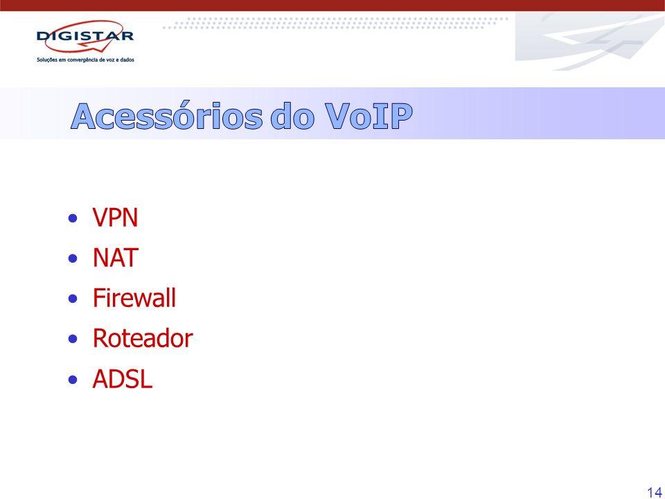 Acessórios do VoIP VPN NAT Firewall Roteador ADSL