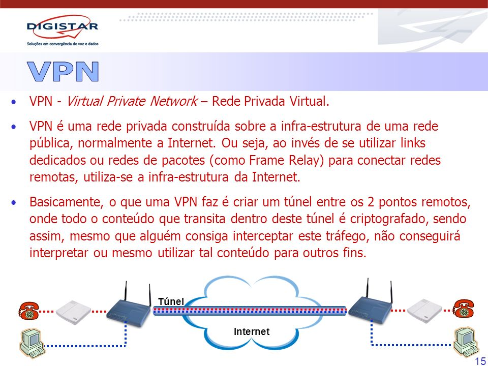 VPN VPN - Virtual Private Network – Rede Privada Virtual.
