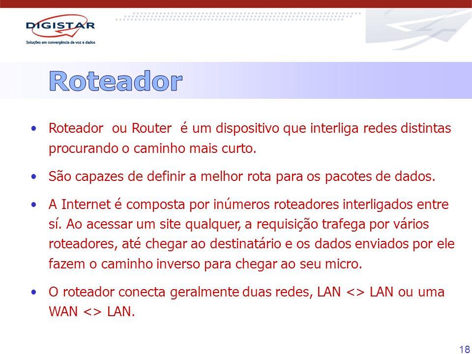 Roteador Roteador ou Router é um dispositivo que interliga redes distintas procurando o caminho mais curto.