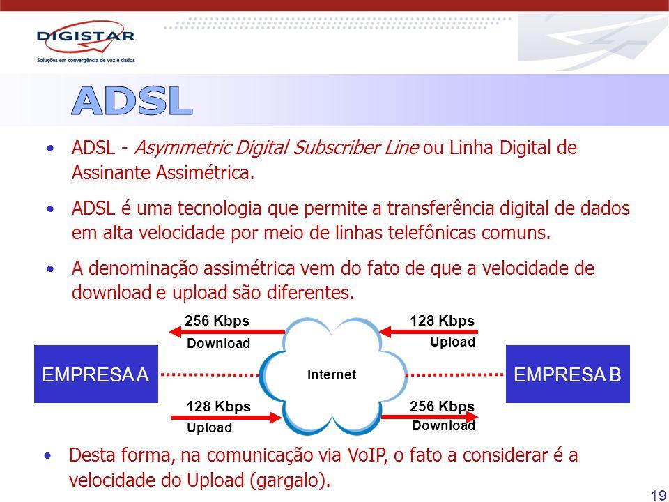 ADSL ADSL - Asymmetric Digital Subscriber Line ou Linha Digital de Assinante Assimétrica.