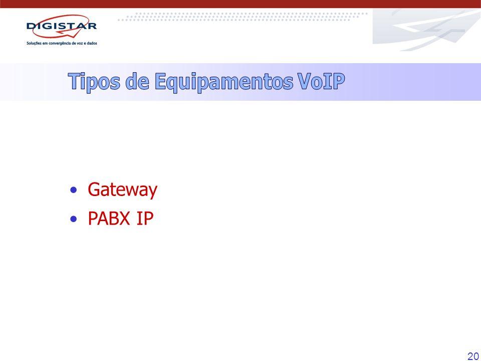 Tipos de Equipamentos VoIP
