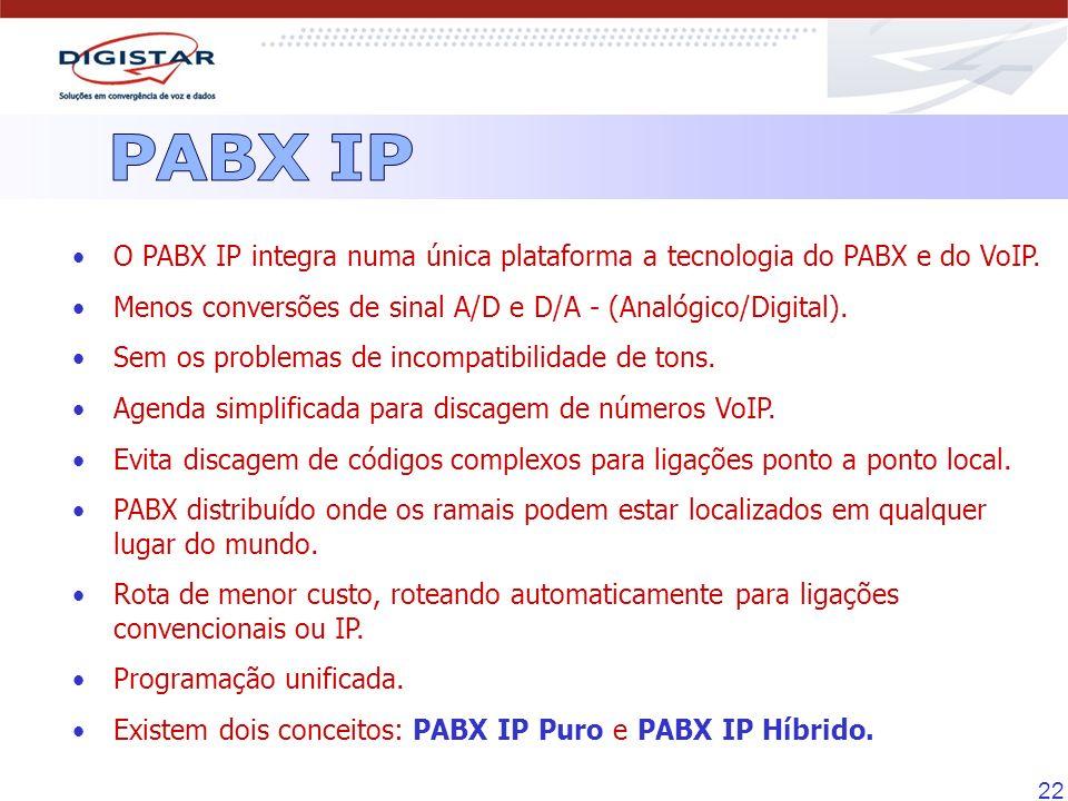 PABX IP O PABX IP integra numa única plataforma a tecnologia do PABX e do VoIP. Menos conversões de sinal A/D e D/A - (Analógico/Digital).