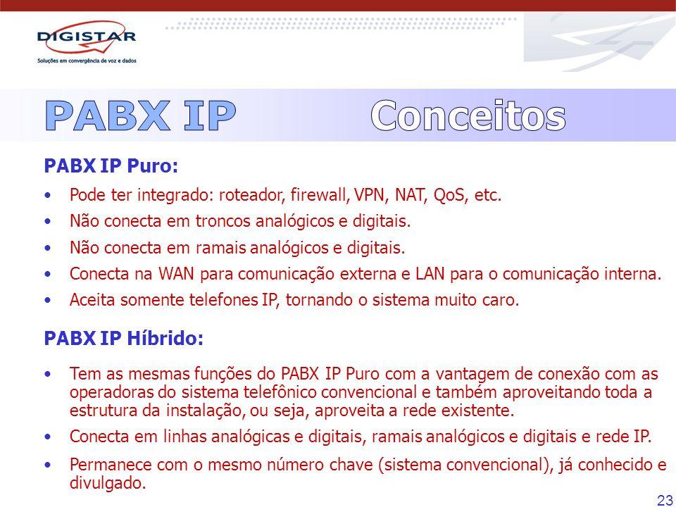 PABX IP Conceitos PABX IP Puro: PABX IP Híbrido: