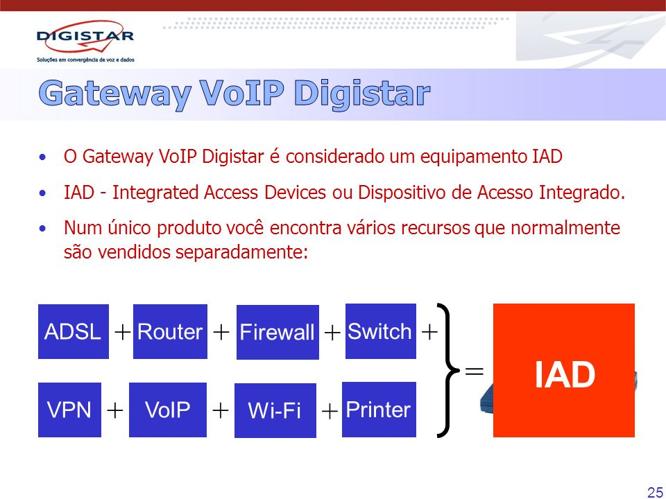 IAD = Gateway VoIP Digistar + + + + + + + ADSL Router Firewall Switch