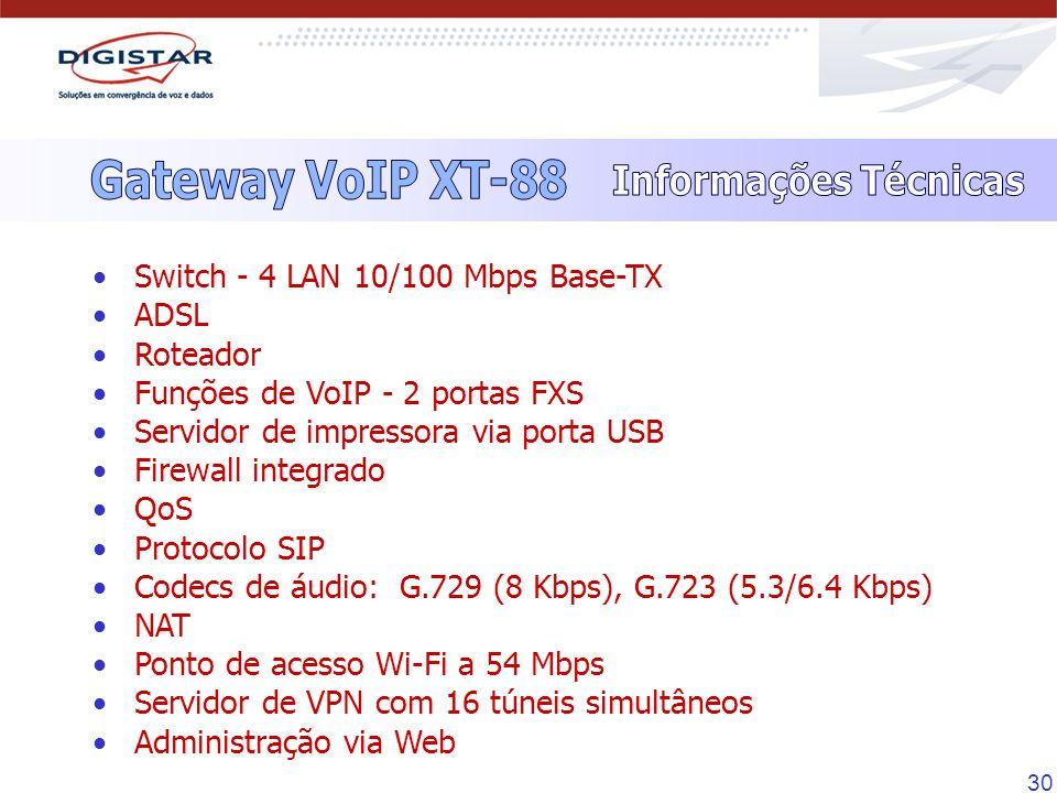 Gateway VoIP XT-88 Informações Técnicas