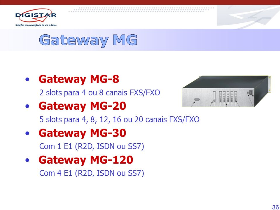 Gateway MG Gateway MG-8 Gateway MG-20 Gateway MG-30 Gateway MG-120