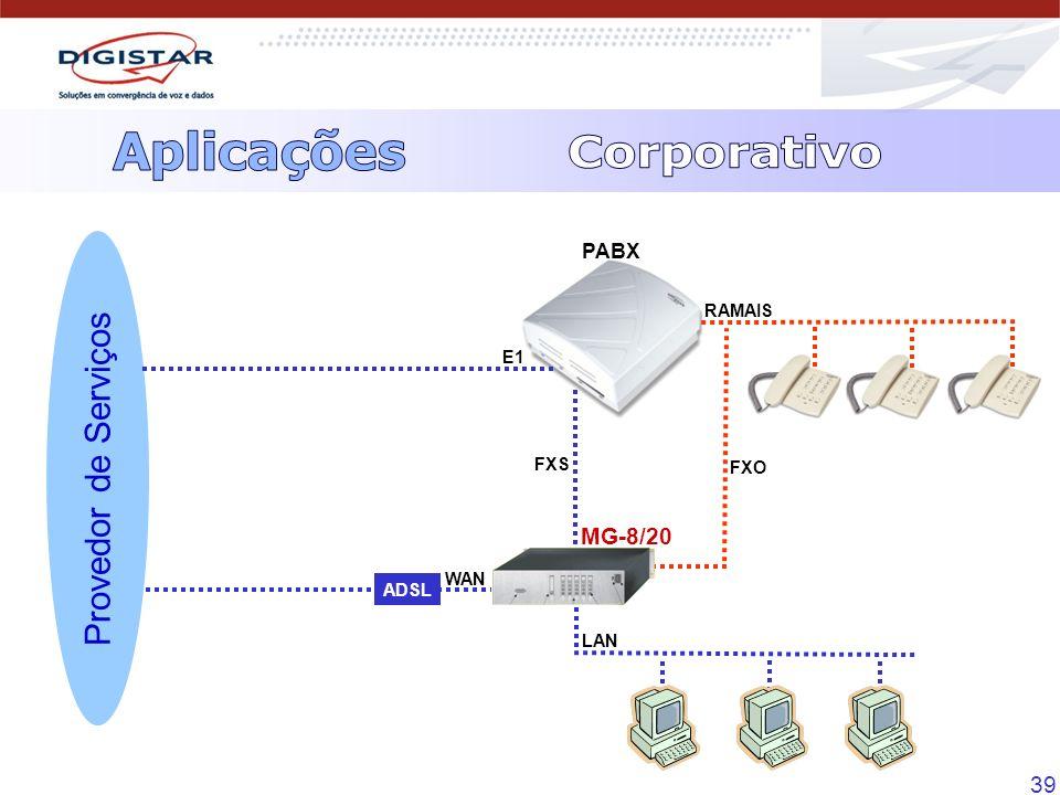 Aplicações Corporativo