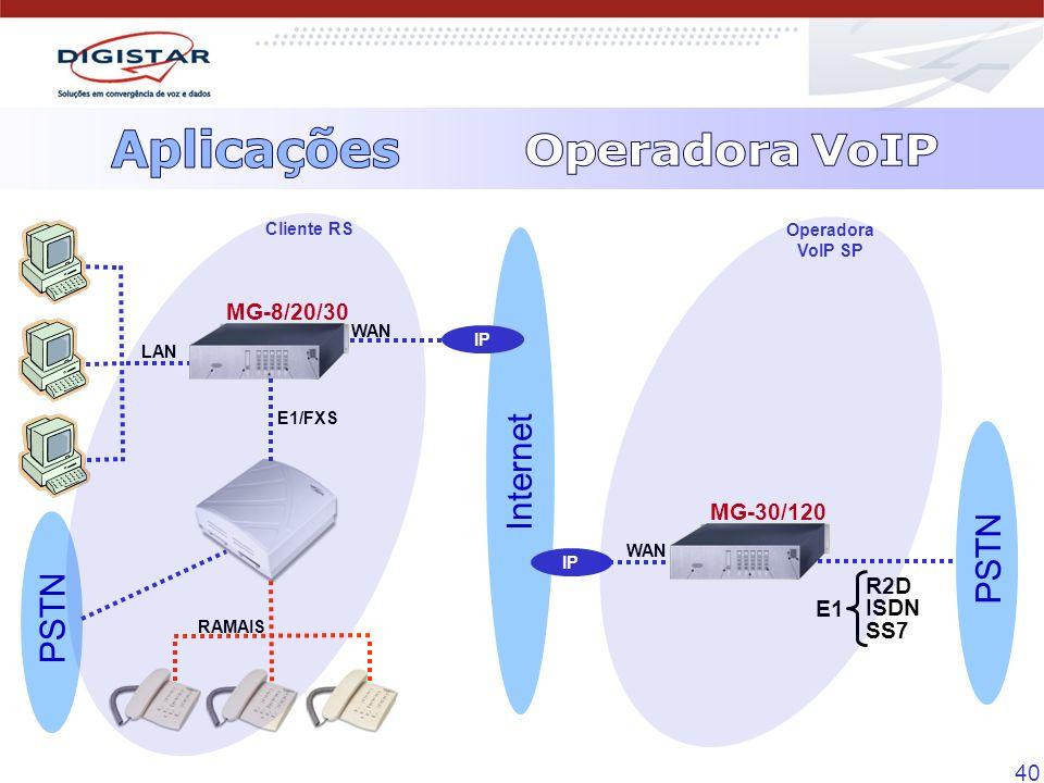 Aplicações Operadora VoIP