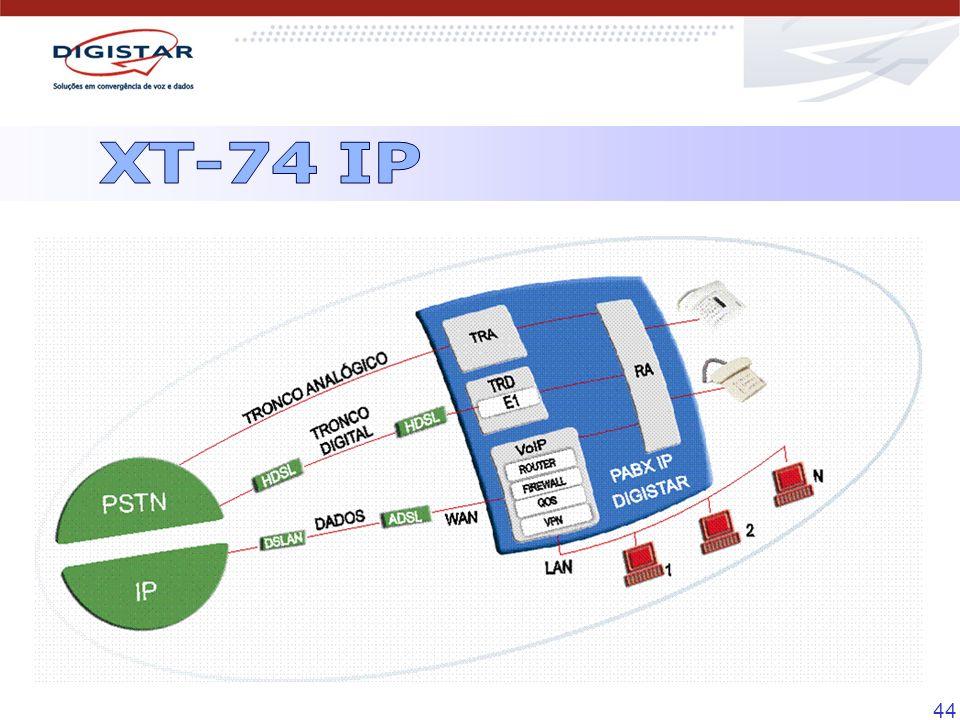 XT-74 IP