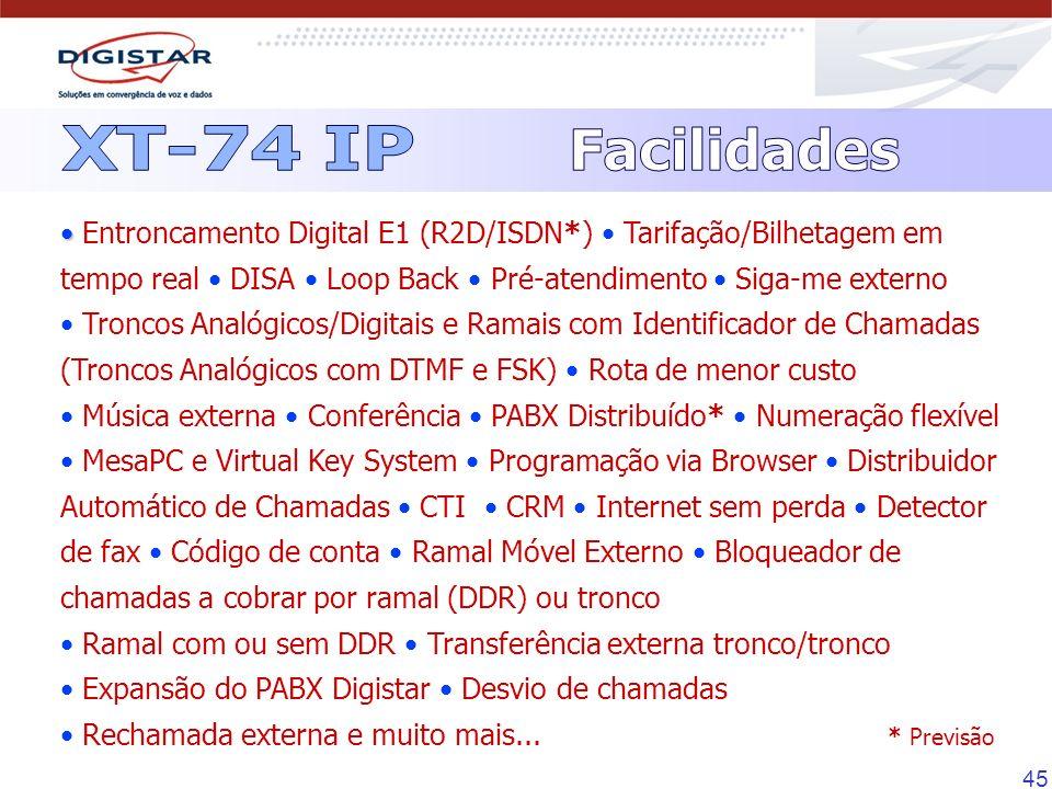 XT-74 IP Facilidades.