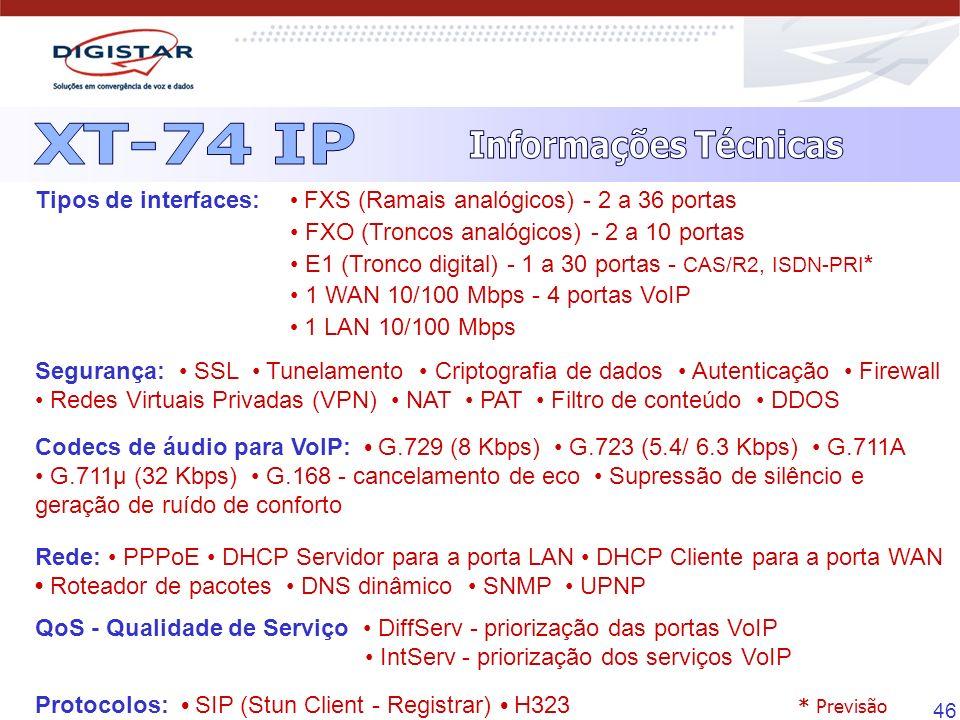 XT-74 IP Informações Técnicas