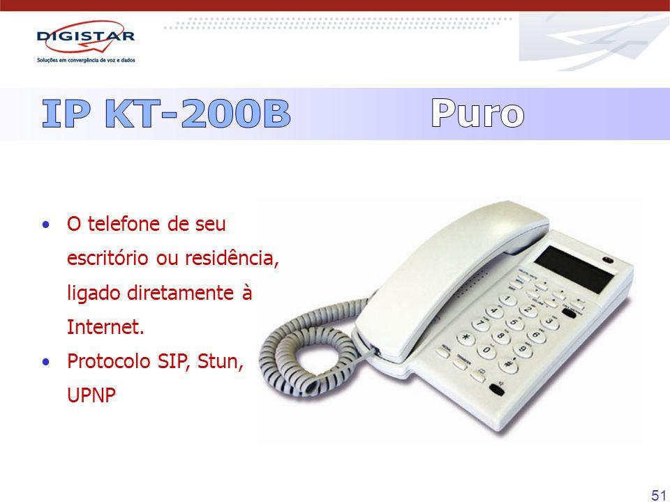 IP KT-200B Puro. O telefone de seu escritório ou residência, ligado diretamente à Internet.