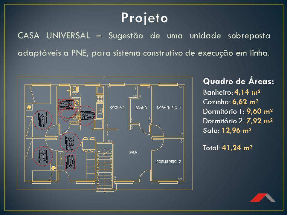 Projeto CASA UNIVERSAL – Sugestão de uma unidade sobreposta adaptáveis a PNE, para sistema construtivo de execução em linha.
