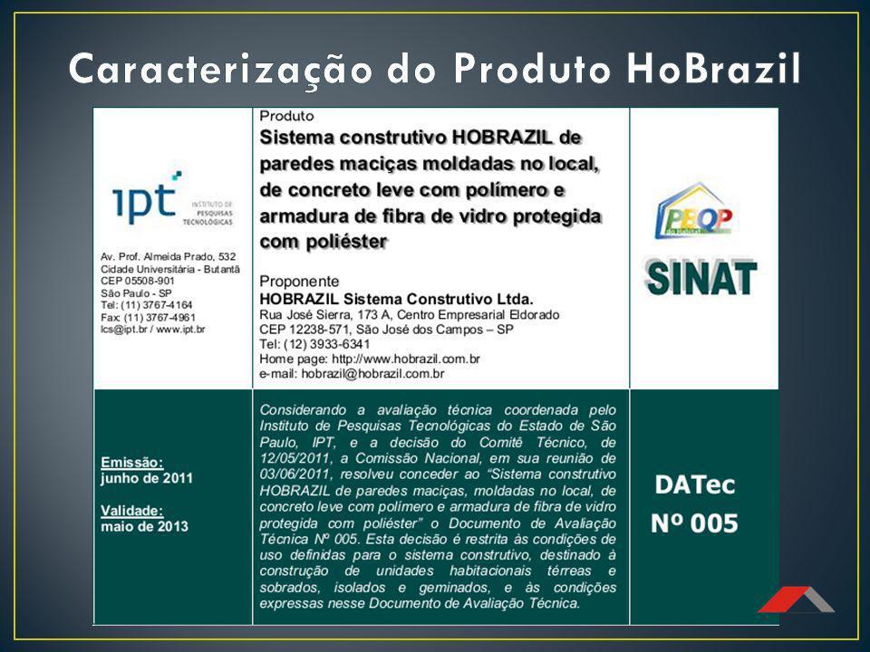 Caracterização do Produto HoBrazil