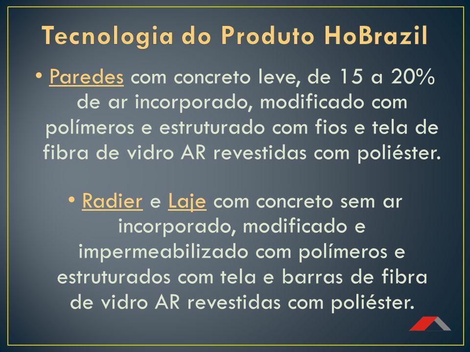 Tecnologia do Produto HoBrazil
