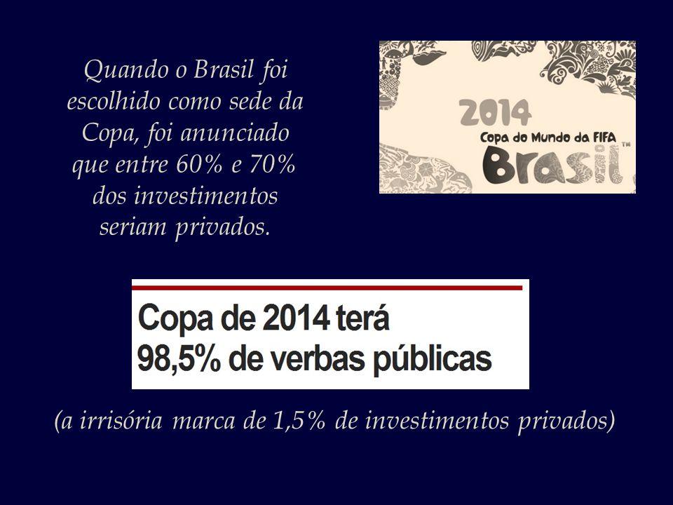 (a irrisória marca de 1,5% de investimentos privados)