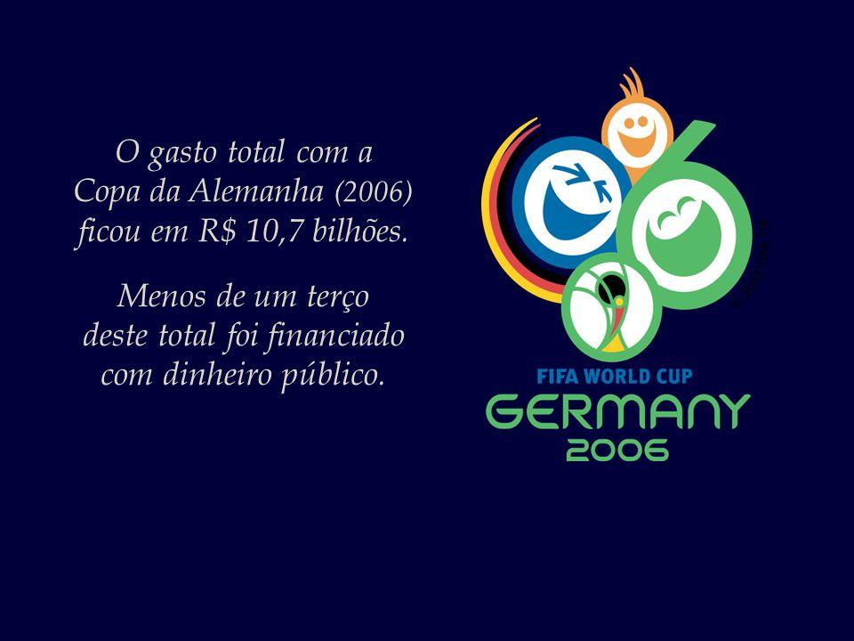 Copa da Alemanha (2006) ficou em R$ 10,7 bilhões.