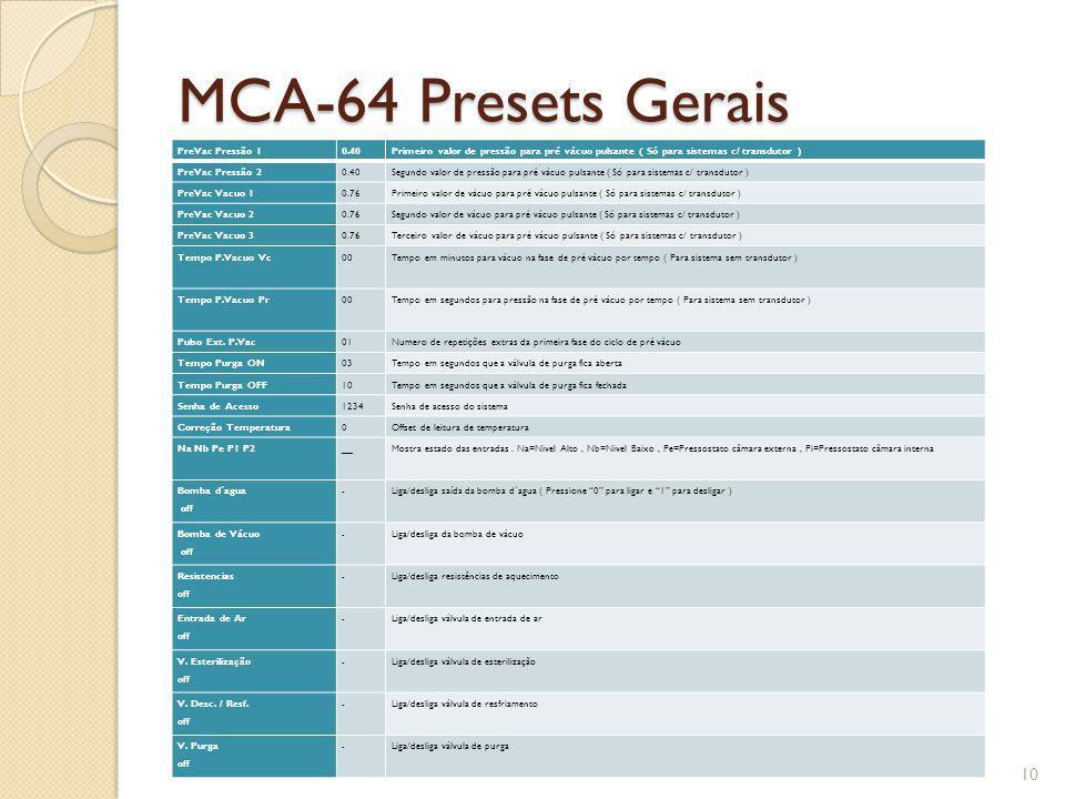 MCA-64 Presets Gerais PreVac Pressão 1 0.40