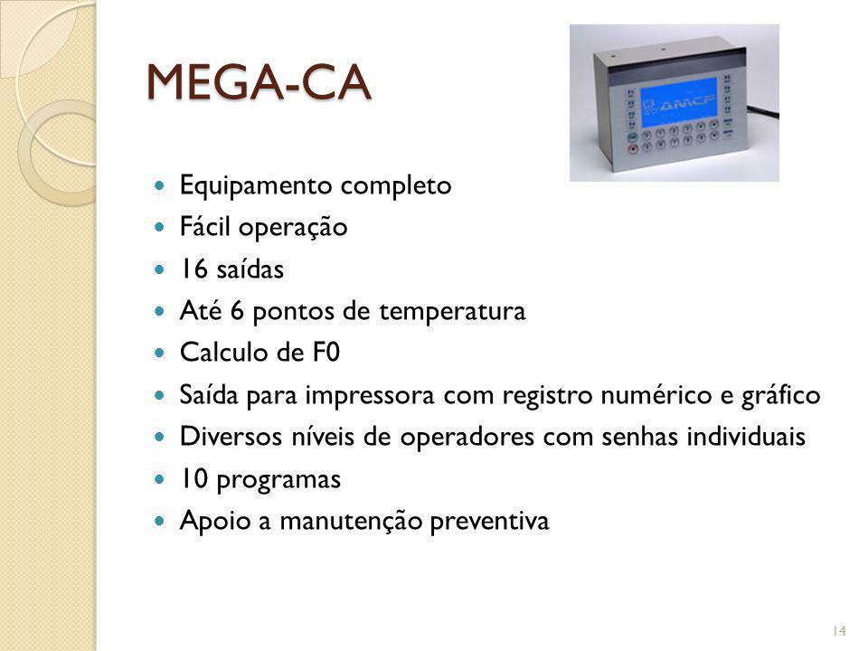 MEGA-CA Equipamento completo Fácil operação 16 saídas