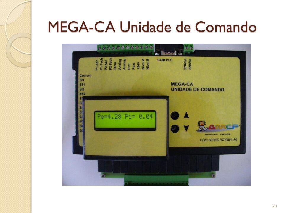 MEGA-CA Unidade de Comando