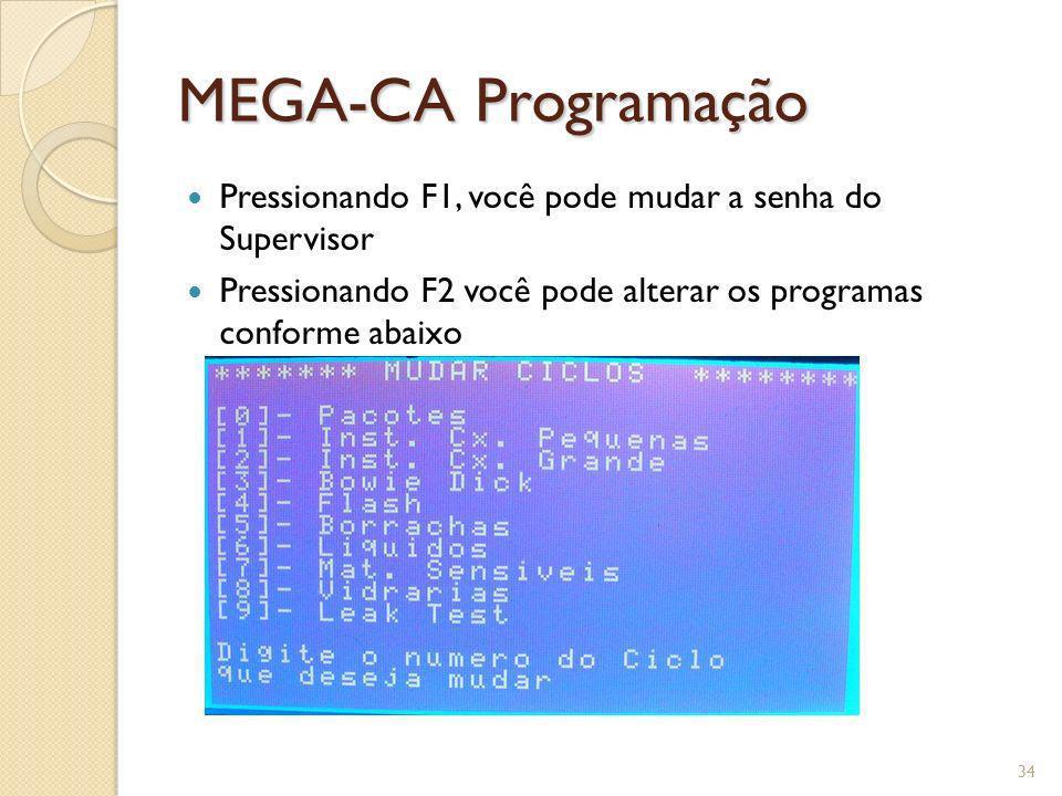 MEGA-CA Programação Pressionando F1, você pode mudar a senha do Supervisor.