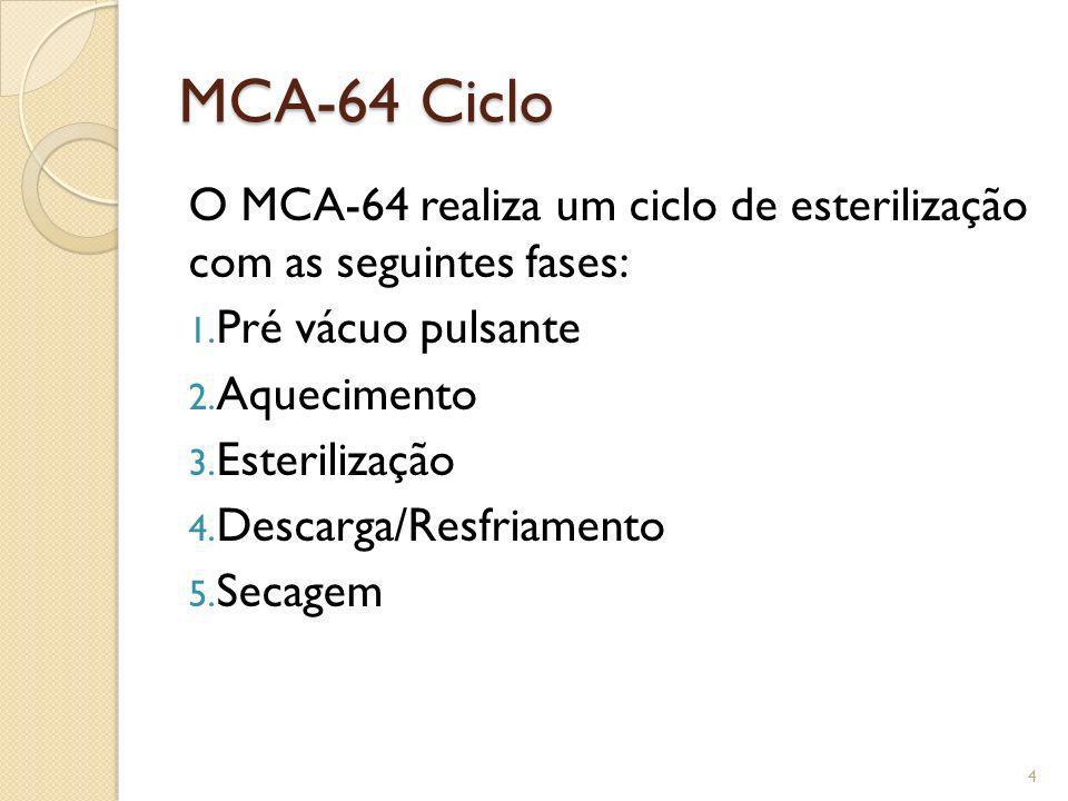 MCA-64 Ciclo O MCA-64 realiza um ciclo de esterilização com as seguintes fases: Pré vácuo pulsante.