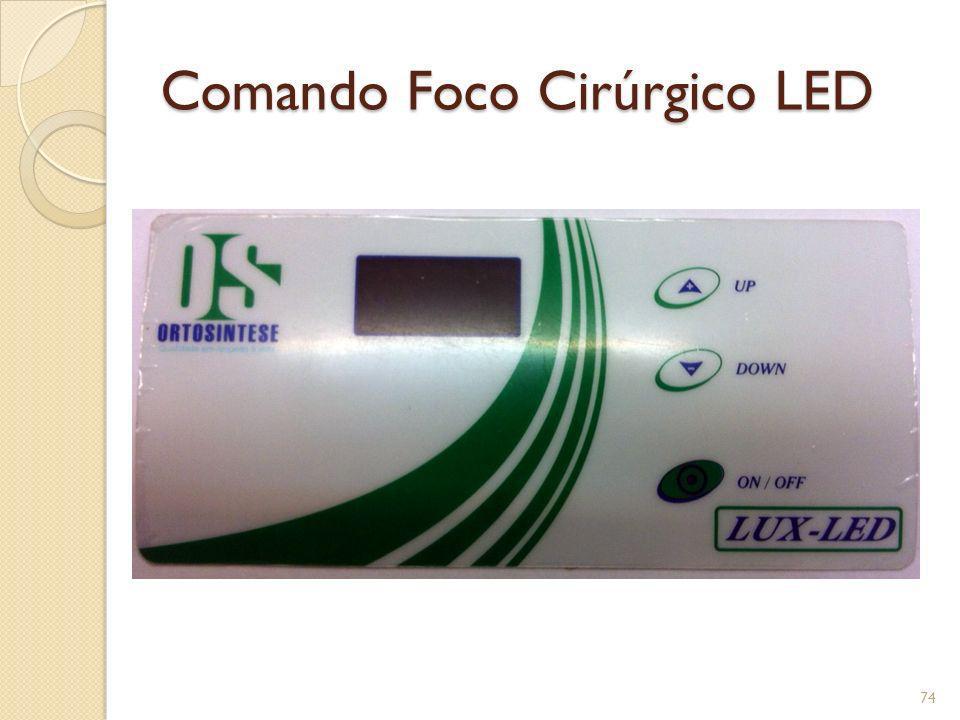 Comando Foco Cirúrgico LED