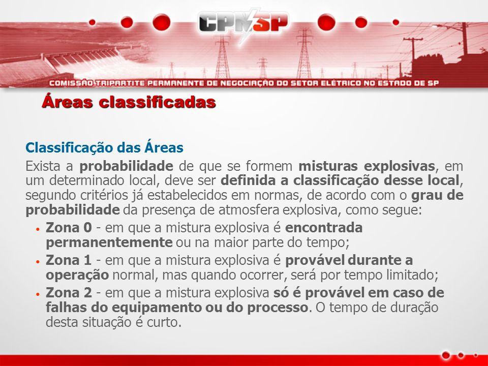 Áreas classificadas Classificação das Áreas