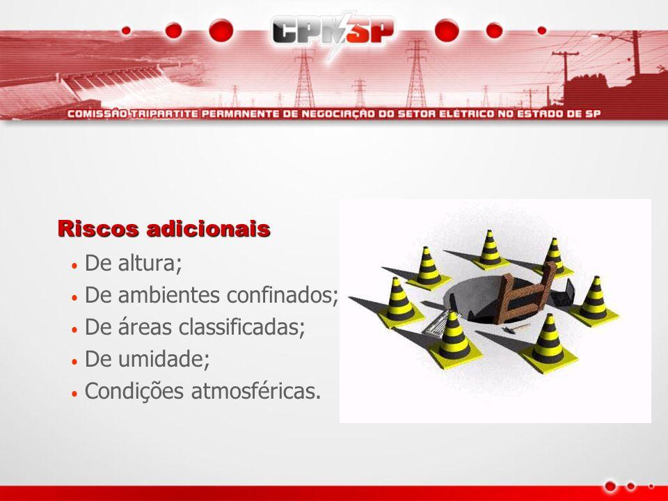 Riscos adicionais De altura; De ambientes confinados; De áreas classificadas; De umidade; Condições atmosféricas.