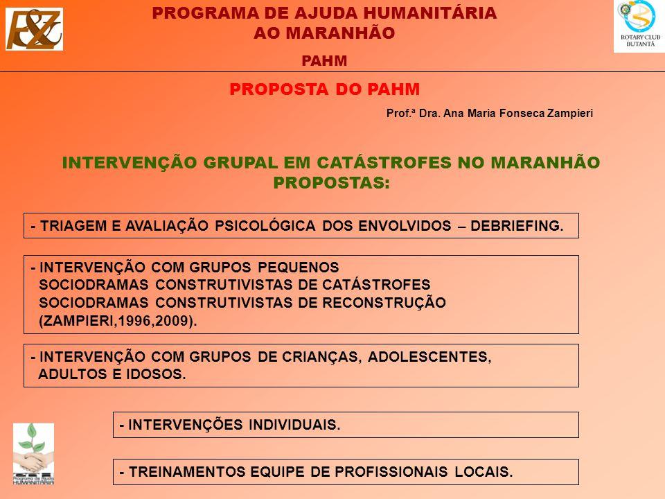 INTERVENÇÃO GRUPAL EM CATÁSTROFES NO MARANHÃO