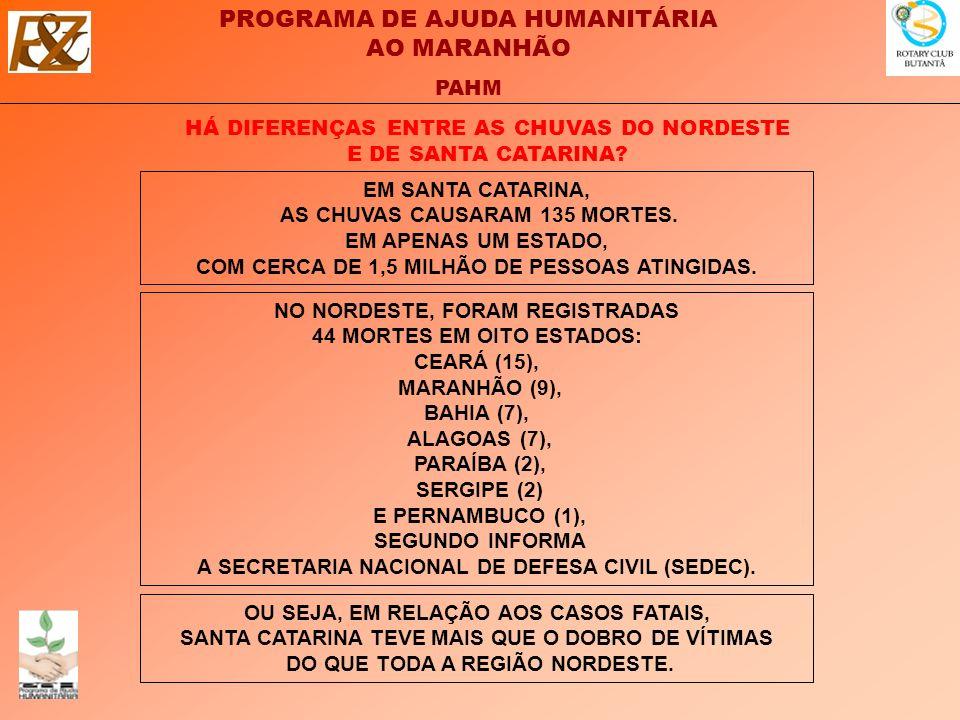 HÁ DIFERENÇAS ENTRE AS CHUVAS DO NORDESTE E DE SANTA CATARINA