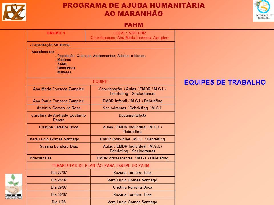 EQUIPES DE TRABALHO GRUPO 1 LOCAL: SÃO LUIZ