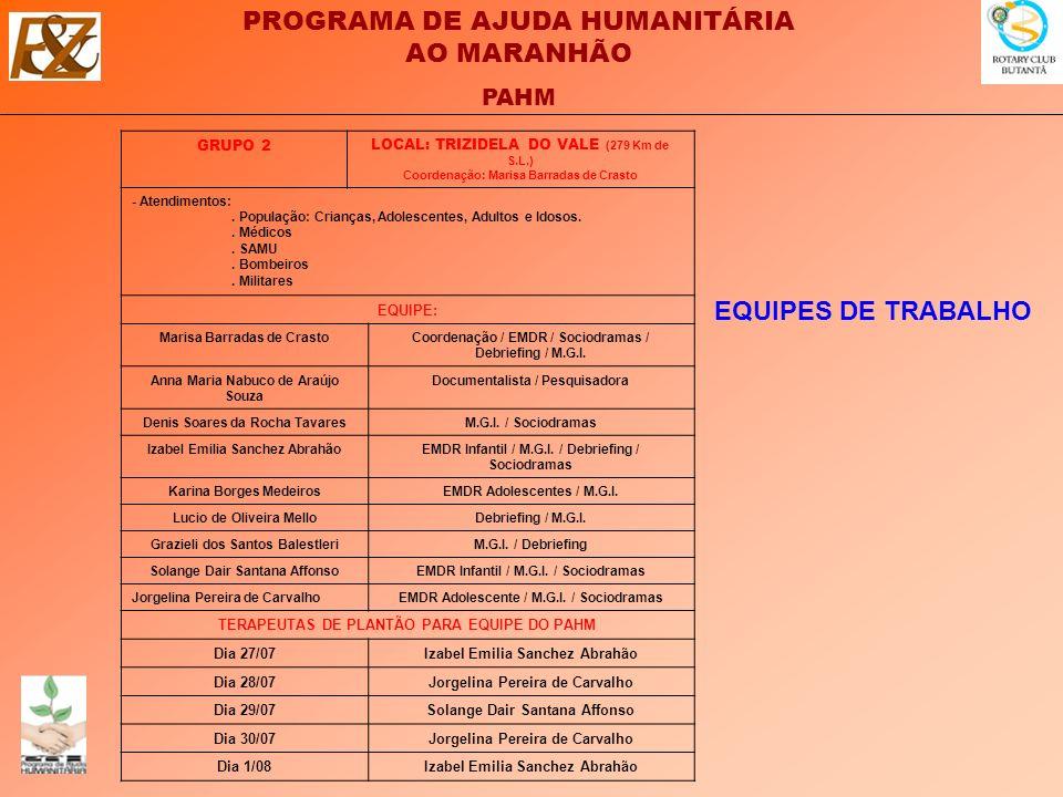 EQUIPES DE TRABALHO GRUPO 2 LOCAL: TRIZIDELA DO VALE (279 Km de S.L.)