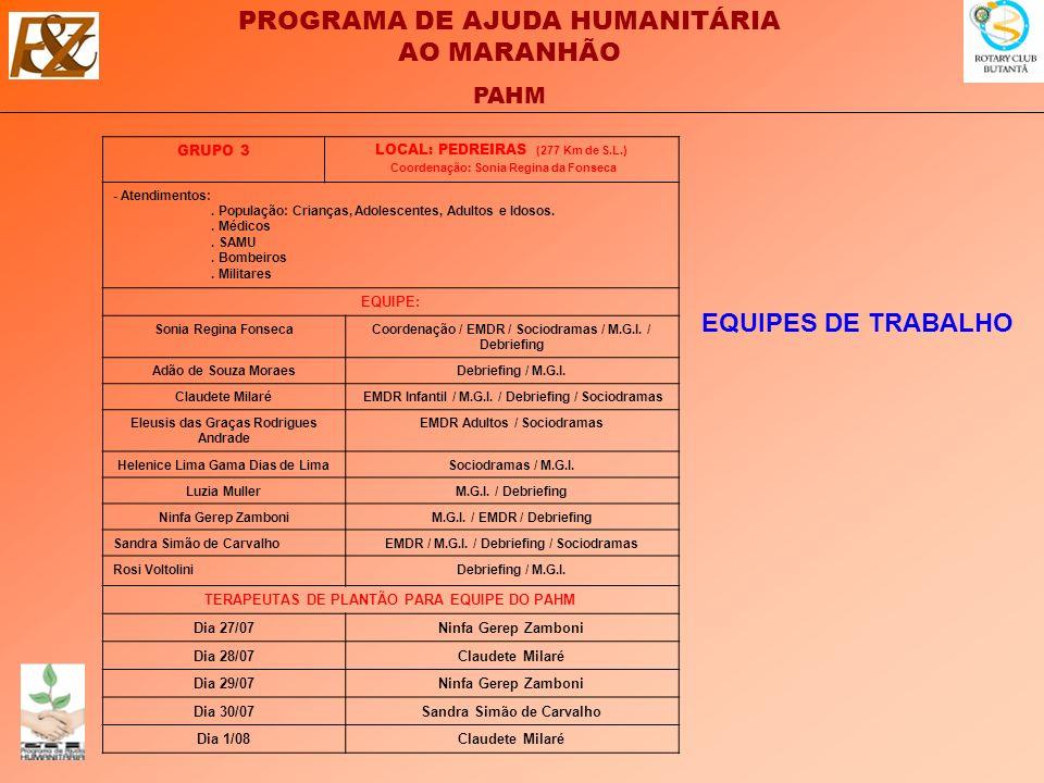 EQUIPES DE TRABALHO GRUPO 3 LOCAL: PEDREIRAS (277 Km de S.L.)