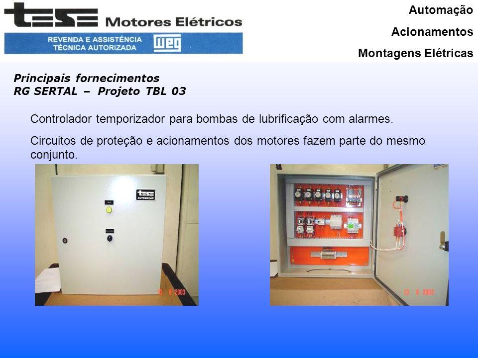 Controlador temporizador para bombas de lubrificação com alarmes.