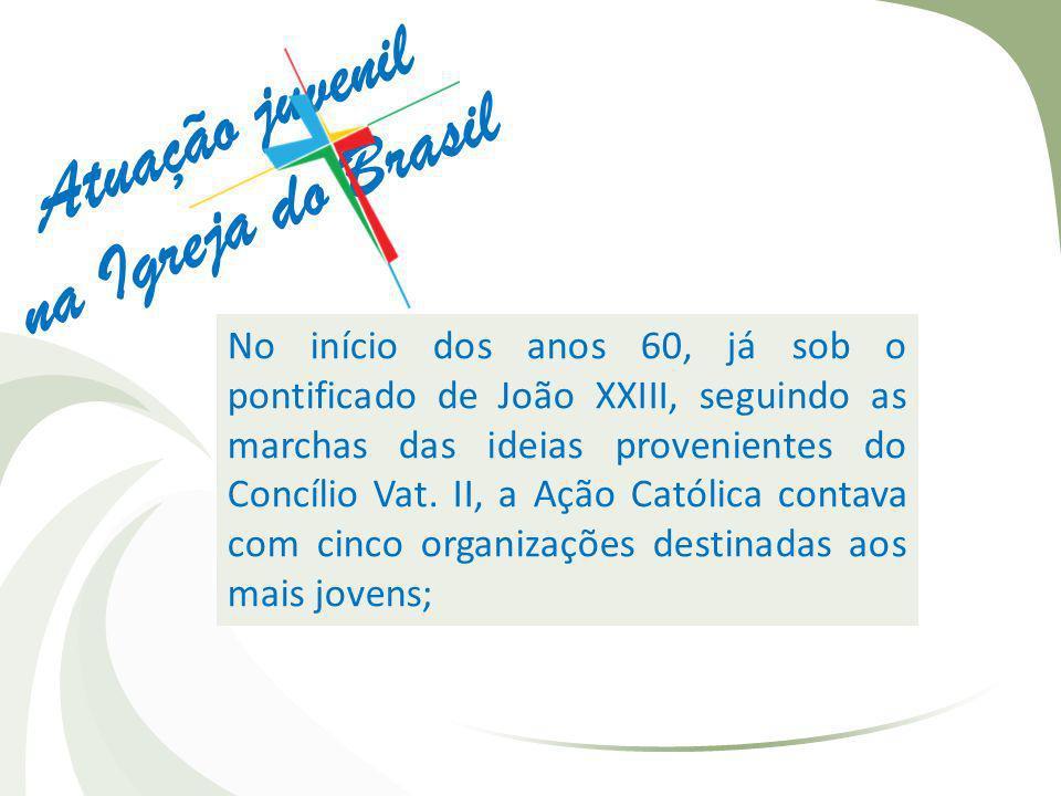 Atuação juvenil na Igreja do Brasil
