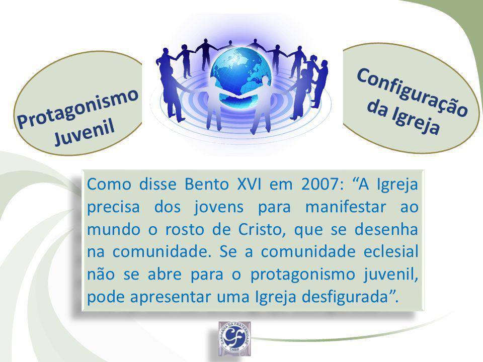 Configuração da Igreja Protagonismo Juvenil