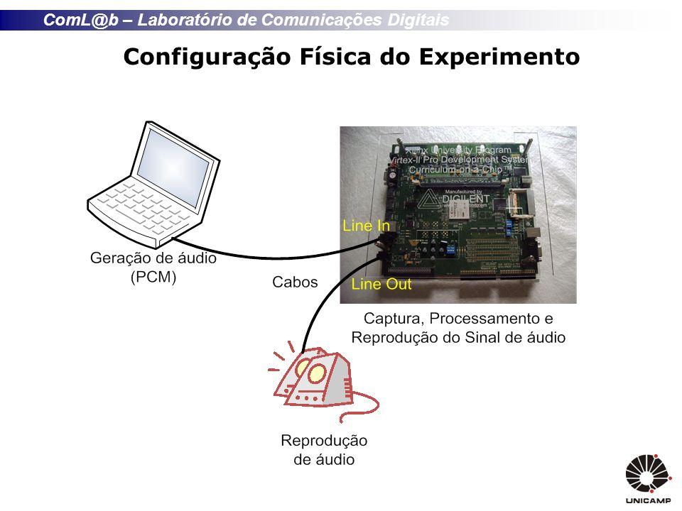 Configuração Física do Experimento
