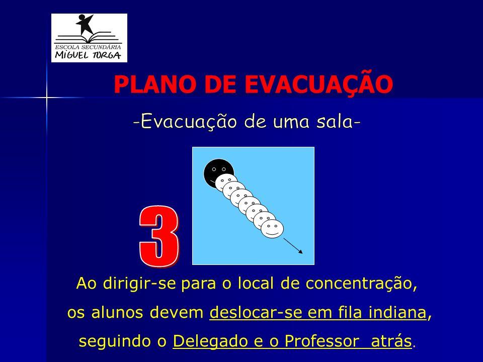 -Evacuação de uma sala-