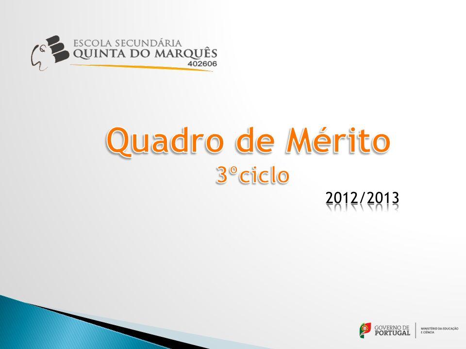Quadro de Mérito 3ºciclo 2012/2013