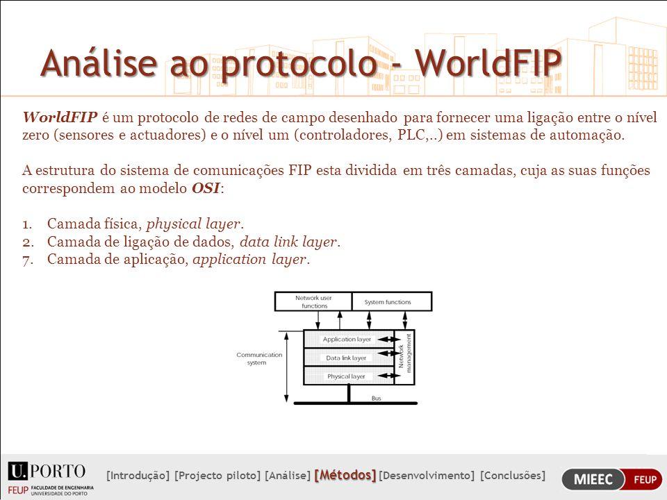 Análise ao protocolo - WorldFIP