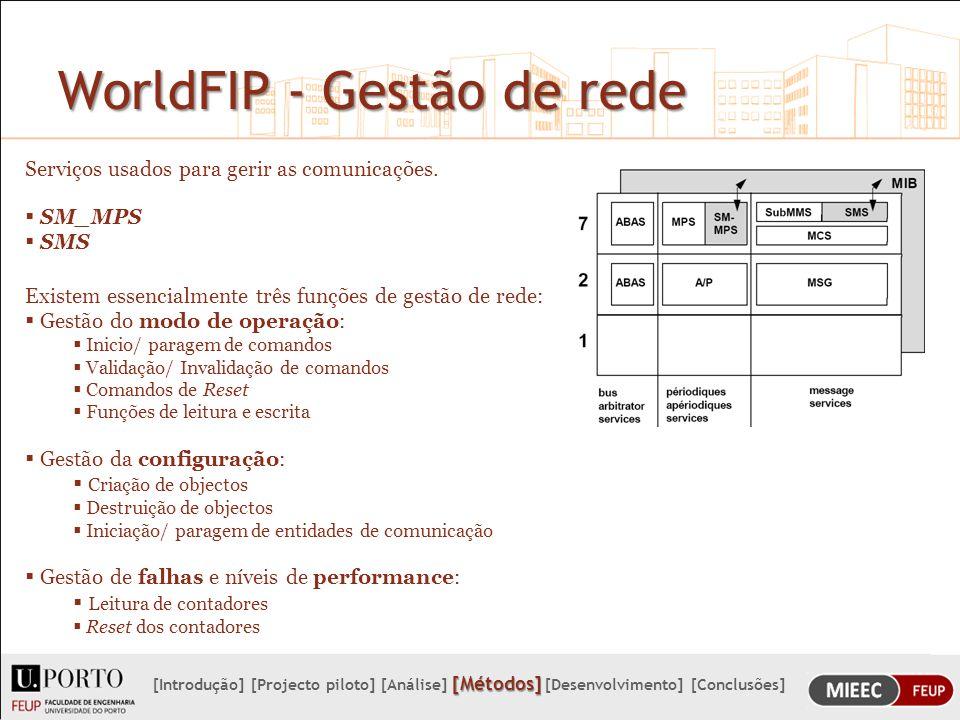 WorldFIP - Gestão de rede