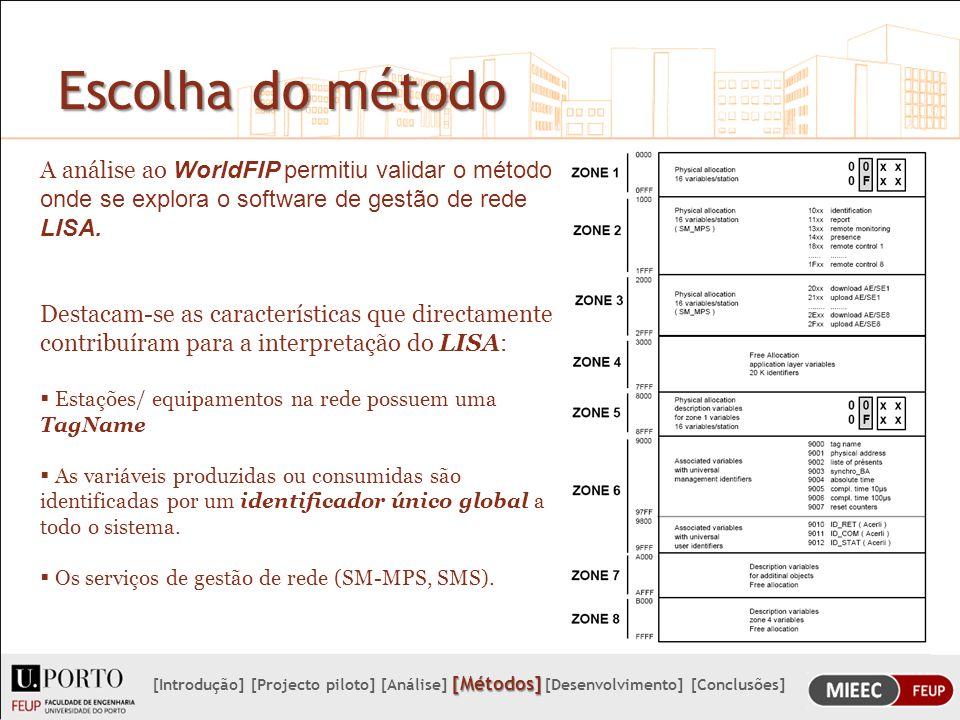 Escolha do método A análise ao WorldFIP permitiu validar o método onde se explora o software de gestão de rede LISA.