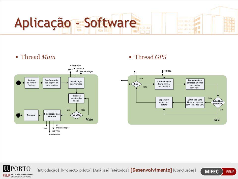 Aplicação - Software Thread Main Thread GPS